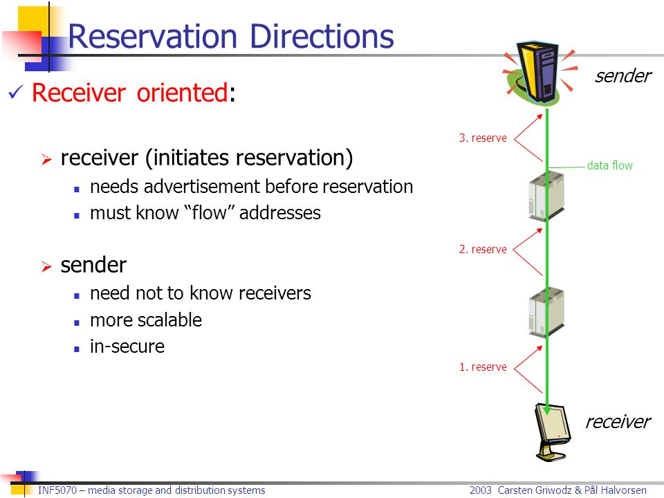 2003 Carsten Griwodz & Pål Halvorsen INF5070 – media storage and distribution systems Reservation Directions Receiver oriented:  receiver (initiates reservation) needs advertisement before reservation must know flow addresses  sender need not to know receivers more scalable in-secure 1.