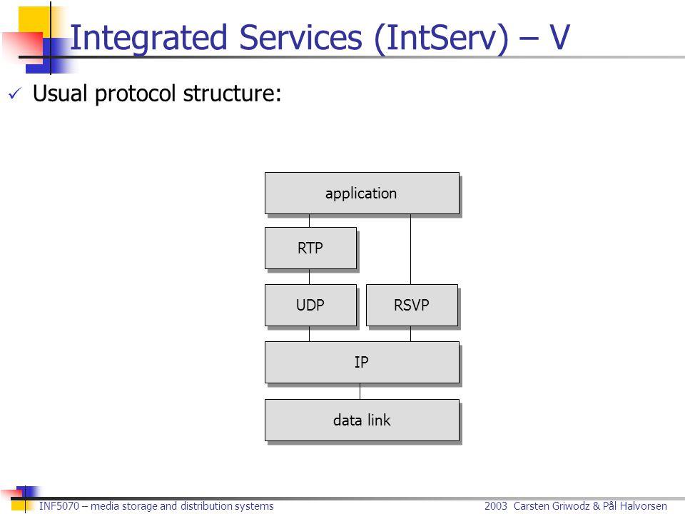 2003 Carsten Griwodz & Pål Halvorsen INF5070 – media storage and distribution systems Integrated Services (IntServ) – V Usual protocol structure: application data link IP UDP RSVP RTP