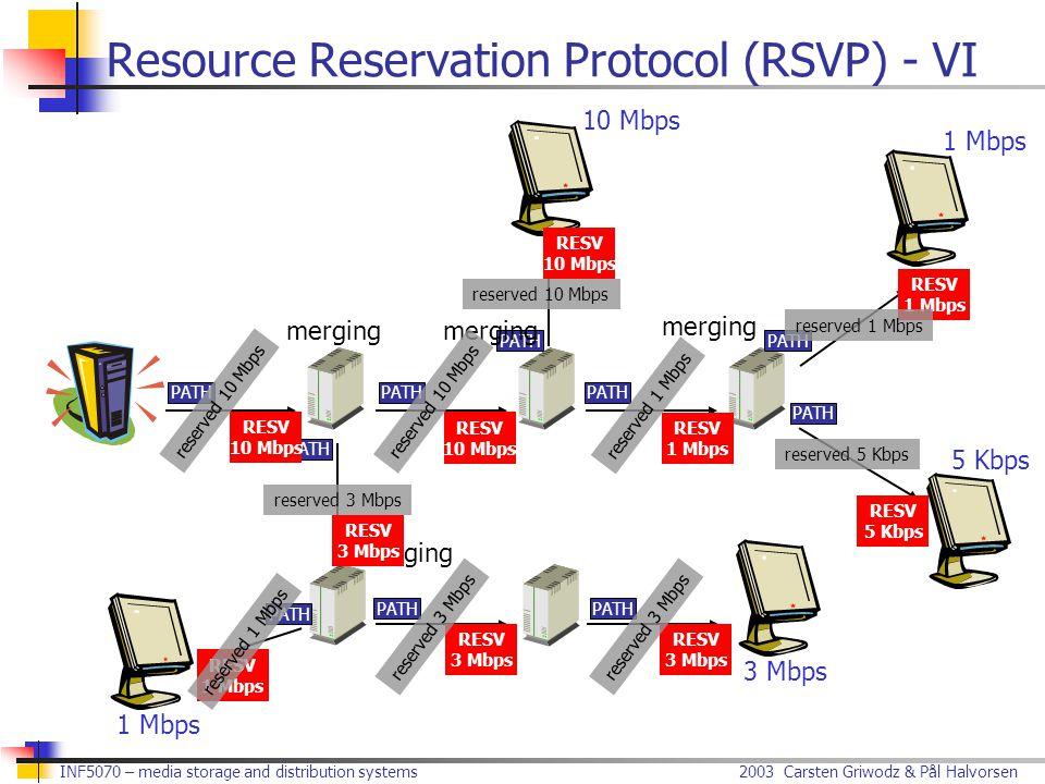 2003 Carsten Griwodz & Pål Halvorsen INF5070 – media storage and distribution systems Resource Reservation Protocol (RSVP) - VI 3 Mbps 5 Kbps 1 Mbps 10 Mbps 1 Mbps PATH RESV 5 Kbps reserved 5 Kbps RESV 1 Mbps reserved 1 Mbps RESV 1 Mbps reserved 1 Mbps merging RESV 10 Mbps reserved 10 Mbps merging RESV 10 Mbps reserved 10 Mbps RESV 3 Mbps reserved 3 Mbps RESV 3 Mbps reserved 3 Mbps RESV 1 Mbps reserved 1 Mbps merging RESV 3 Mbps reserved 3 Mbps merging RESV 10 Mbps reserved 10 Mbps