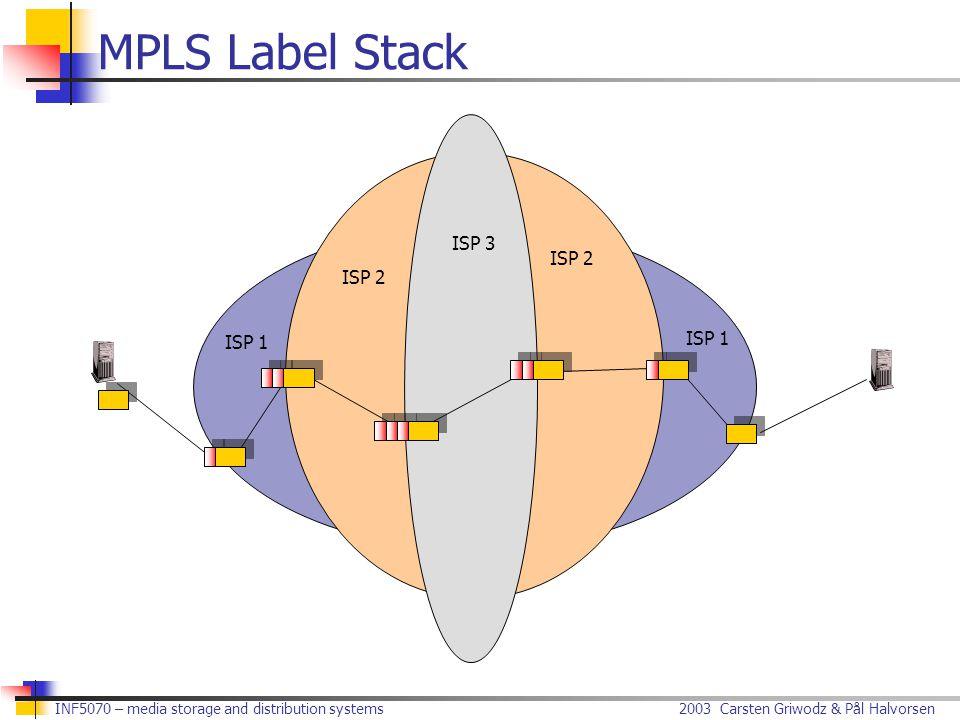 2003 Carsten Griwodz & Pål Halvorsen INF5070 – media storage and distribution systems MPLS Label Stack ISP 1 ISP 2 ISP 3