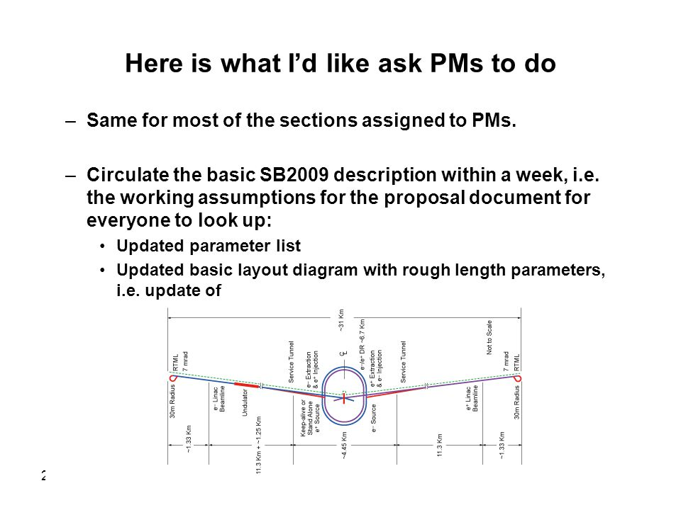 20091002N.Toge on SB20096 Here is what I'd like ask PMs to do –Same for most of the sections assigned to PMs.