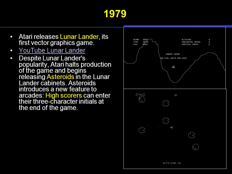 1979 Atari releases Lunar Lander, its first vector graphics game.