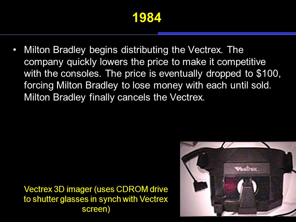 1984 Milton Bradley begins distributing the Vectrex. The company quickly lowers the price to make it competitive with the consoles. The price is event