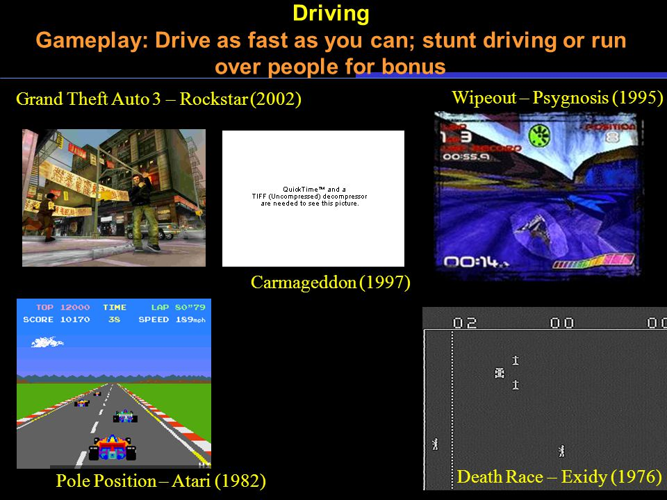 Driving Gameplay: Drive as fast as you can; stunt driving or run over people for bonus Death Race – Exidy (1976) Pole Position – Atari (1982) Wipeout