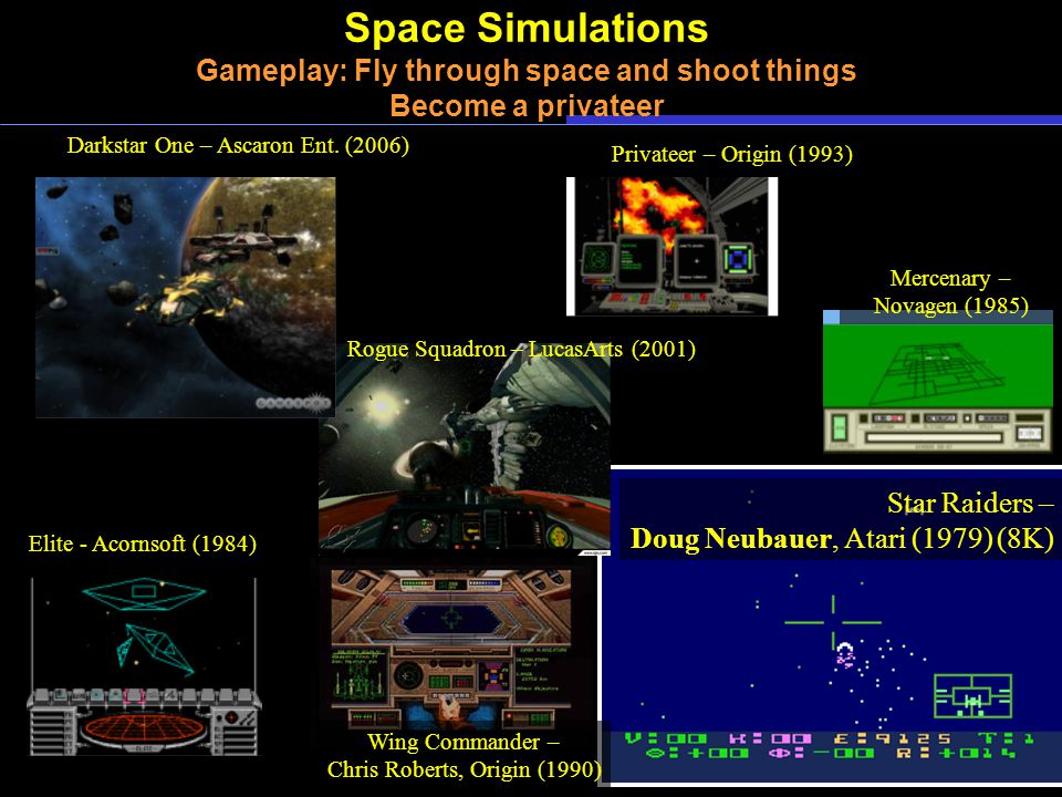 Space Simulations Gameplay: Fly through space and shoot things Become a privateer Star Raiders – Doug Neubauer, Atari (1979) (8K) Wing Commander – Chris Roberts, Origin (1990) Privateer – Origin (1993) Mercenary – Novagen (1985) Elite - Acornsoft (1984) Rogue Squadron – LucasArts (2001) Darkstar One – Ascaron Ent.