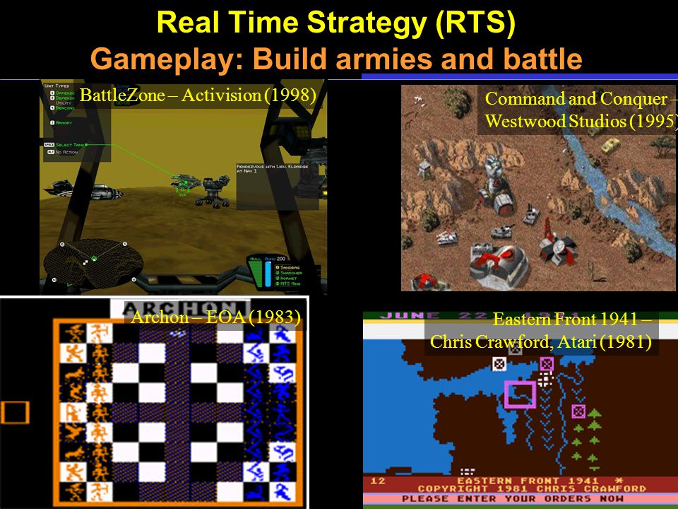 Real Time Strategy (RTS) Gameplay: Build armies and battle Eastern Front 1941 – Chris Crawford, Atari (1981) Archon – EOA (1983) Command and Conquer – Westwood Studios (1995) BattleZone – Activision (1998)