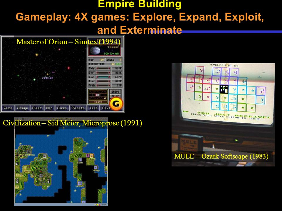 Empire Building Gameplay: 4X games: Explore, Expand, Exploit, and Exterminate MULE – Ozark Softscape (1983) Civilization – Sid Meier, Microprose (1991) Master of Orion – Simtex (1994)