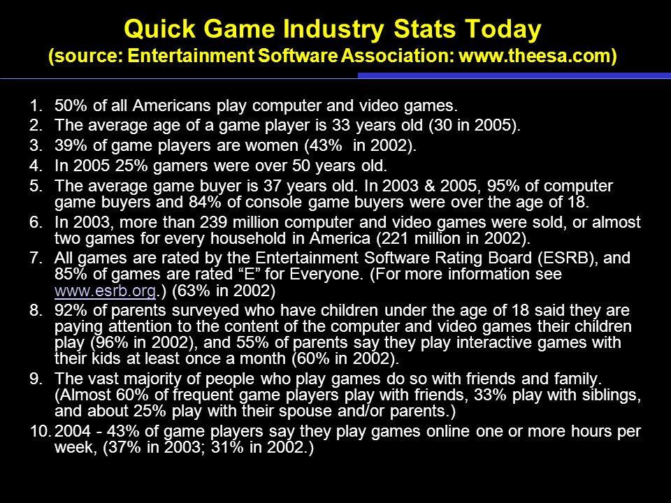 Quick Game Industry Stats Today (source: Entertainment Software Association: www.theesa.com) 1.50% of all Americans play computer and video games. 2.T