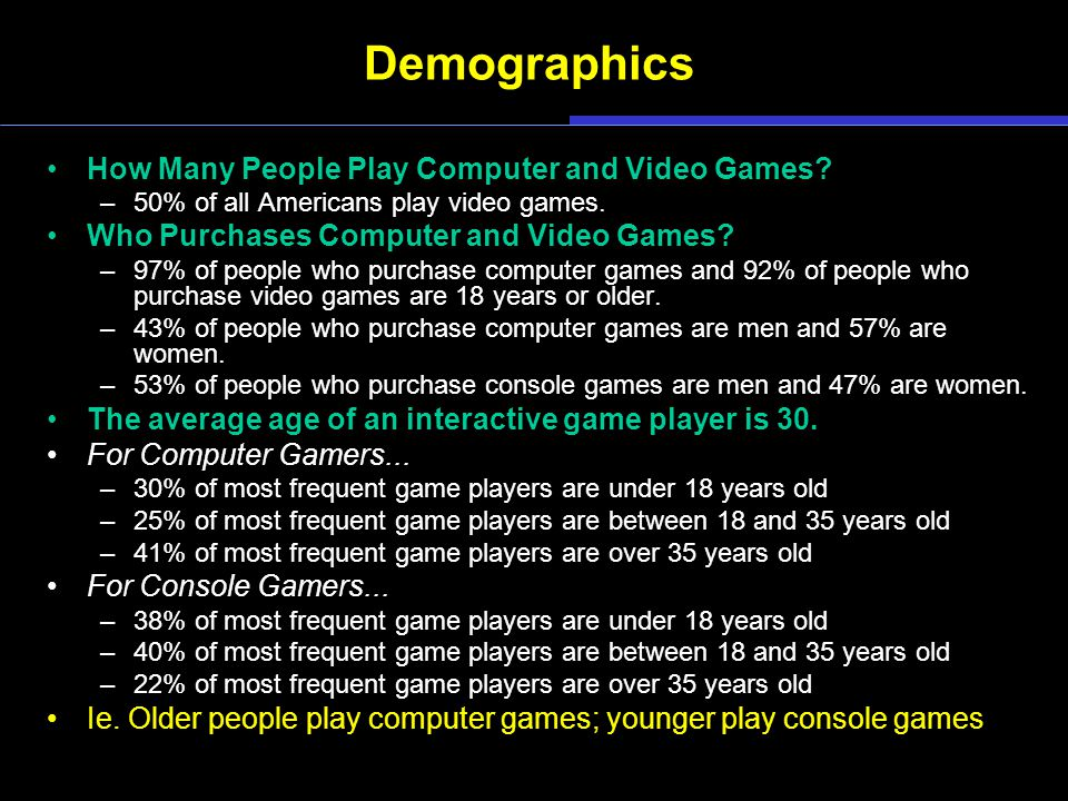 Demographics How Many People Play Computer and Video Games? –50% of all Americans play video games. Who Purchases Computer and Video Games? –97% of pe