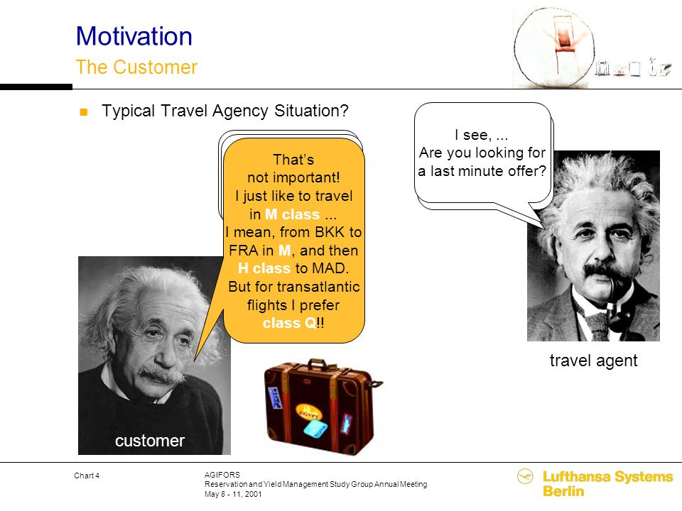 AGIFORS Reservation and Yield Management Study Group Annual Meeting May 8 - 11, 2001 Chart 4 travel agent customer Motivation The Customer Typical Tra
