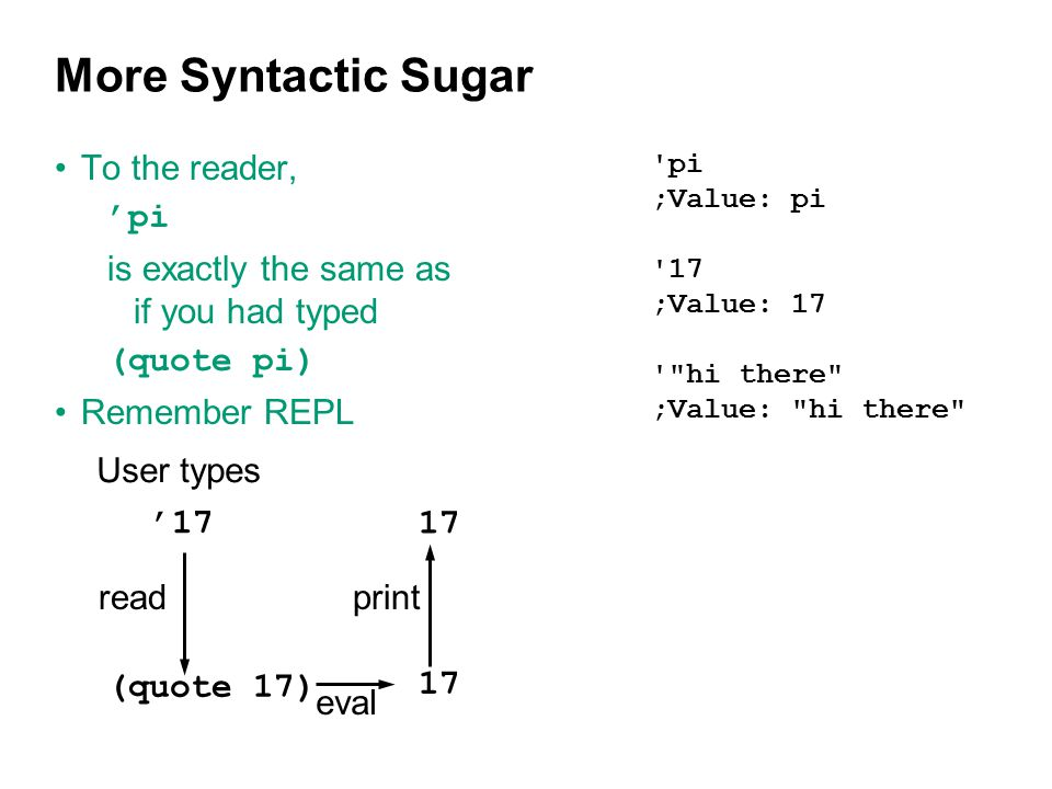 More Syntactic Sugar To the reader, 'pi is exactly the same as if you had typed (quote pi) Remember REPL pi ;Value: pi 17 ;Value: 17 hi there ;Value: hi there User types '17 (quote 17) read 17 eval 17 print
