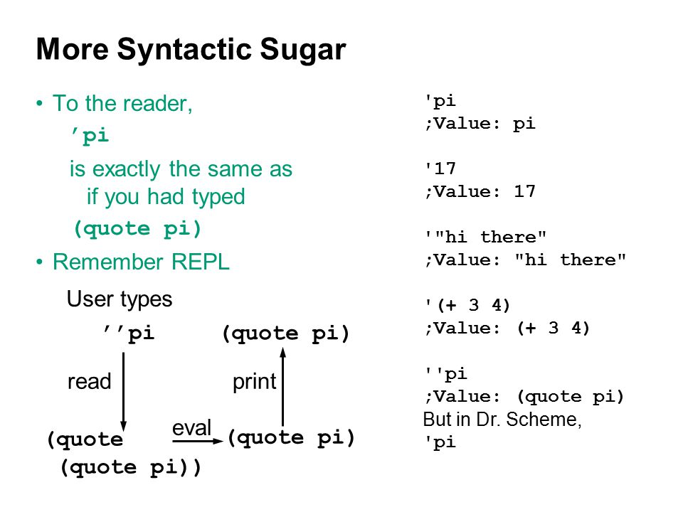More Syntactic Sugar To the reader, 'pi is exactly the same as if you had typed (quote pi) Remember REPL pi ;Value: pi 17 ;Value: 17 hi there ;Value: hi there (+ 3 4) ;Value: (+ 3 4) pi ;Value: (quote pi) But in Dr.