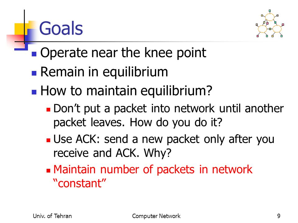 Univ.of TehranComputer Network130 Example Hand-Off Procedure 1.