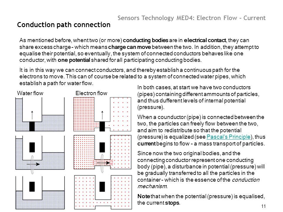 Sensors Technology MED4: Electron Flow – Current 11 Conduction path connection As mentioned before, whent two (or more) conducting bodies are in elect