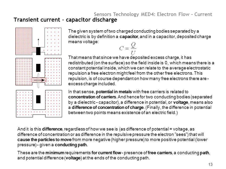 Sensors Technology MED4: Electron Flow – Current 13 Transient current – capacitor discharge The given system of two charged conducting bodies separate
