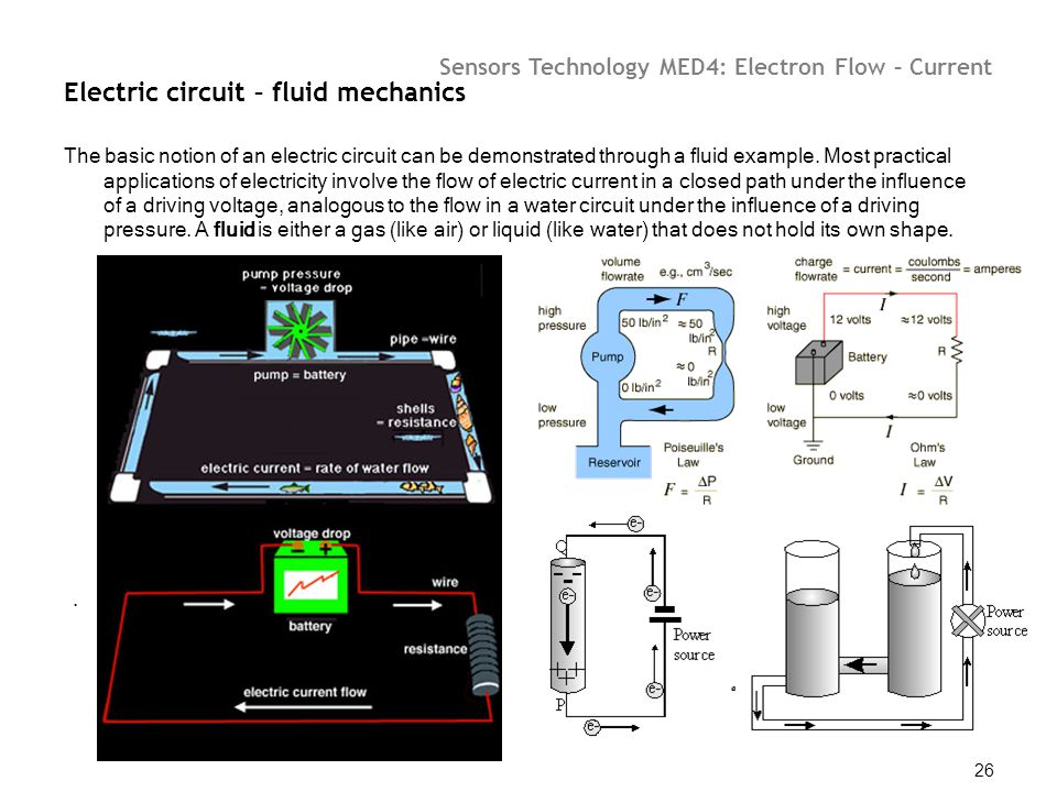Sensors Technology MED4: Electron Flow – Current 26 Electric circuit – fluid mechanics The basic notion of an electric circuit can be demonstrated thr