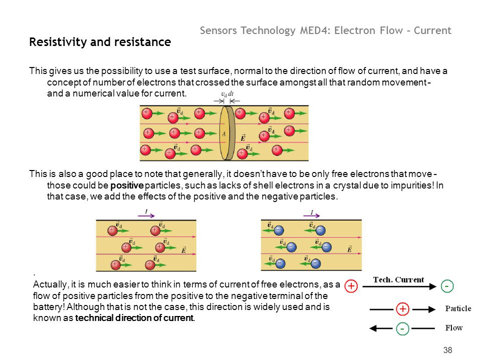 Sensors Technology MED4: Electron Flow – Current 38 Resistivity and resistance This gives us the possibility to use a test surface, normal to the dire