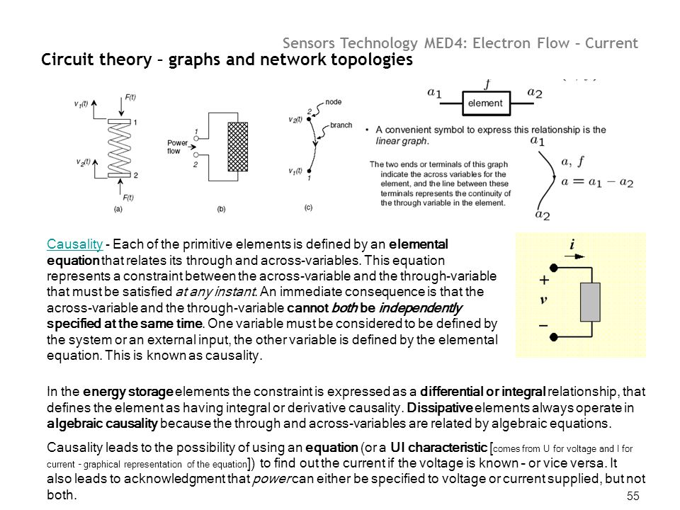Sensors Technology MED4: Electron Flow – Current 55 Circuit theory – graphs and network topologies. CausalityCausality - Each of the primitive element