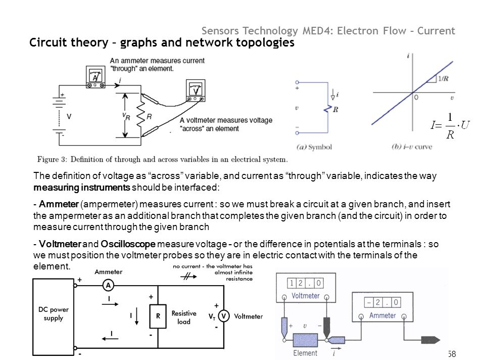"Sensors Technology MED4: Electron Flow – Current 58 Circuit theory – graphs and network topologies. The definition of voltage as ""across"" variable, an"