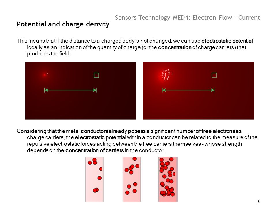 Sensors Technology MED4: Electron Flow – Current 6 Potential and charge density This means that if the distance to a charged body is not changed, we c
