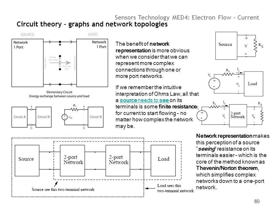 Sensors Technology MED4: Electron Flow – Current 60 Circuit theory – graphs and network topologies. The benefit of network representation is more obvi