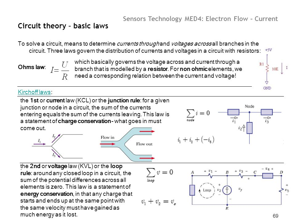 Sensors Technology MED4: Electron Flow – Current 69 Circuit theory – basic laws To solve a circuit, means to determine currents through and voltages a