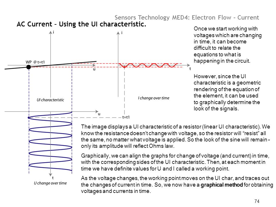 Sensors Technology MED4: Electron Flow – Current 74 AC Current – Using the UI characteristic. Once we start working with voltages which are changing i