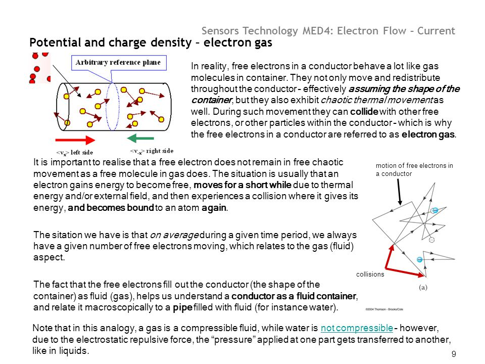 Sensors Technology MED4: Electron Flow – Current 9 Potential and charge density – electron gas motion of free electrons in a conductor collisions It i