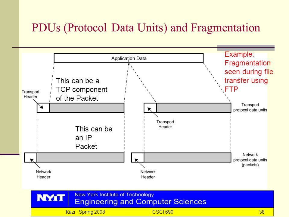 Kazi Spring 2008 CSCI 69038 PDUs (Protocol Data Units) and Fragmentation Example: Fragmentation seen during file transfer using FTP This can be an IP Packet This can be a TCP component of the Packet