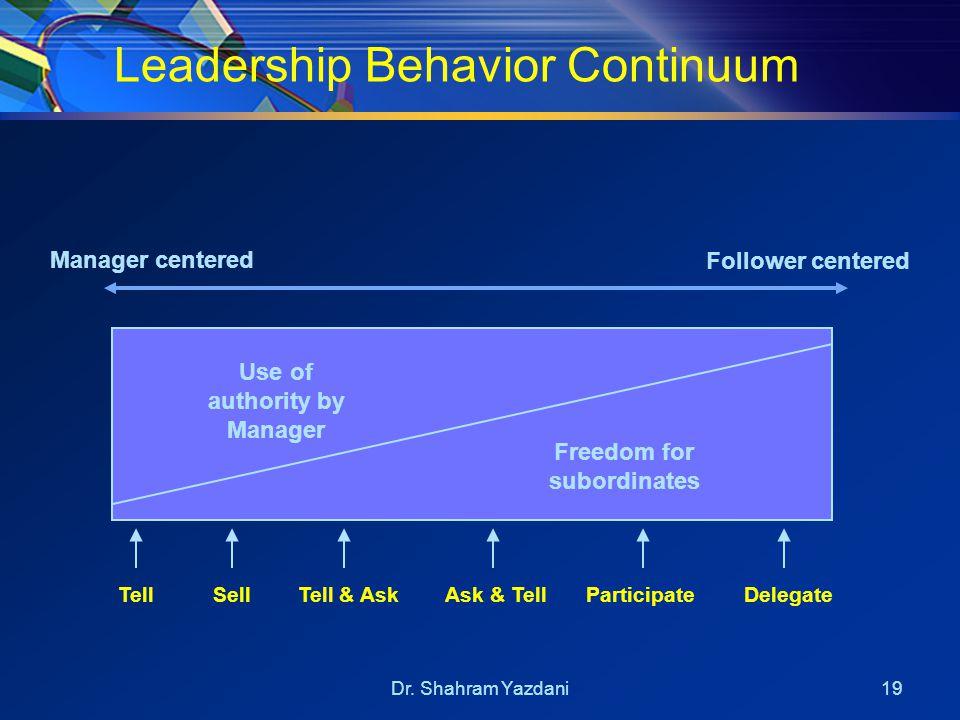 Dr. Shahram Yazdani19 Leadership Behavior Continuum Manager centered Follower centered Use of authority by Manager Freedom for subordinates TellSellPa