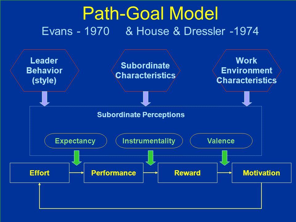 Dr. Shahram Yazdani21 Path-Goal Model Evans - 1970 & House & Dressler -1974 EffortPerformanceRewardMotivation InstrumentalityExpectancyValence Subordi