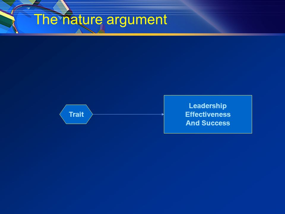 The nature argument Trait Leadership Effectiveness And Success