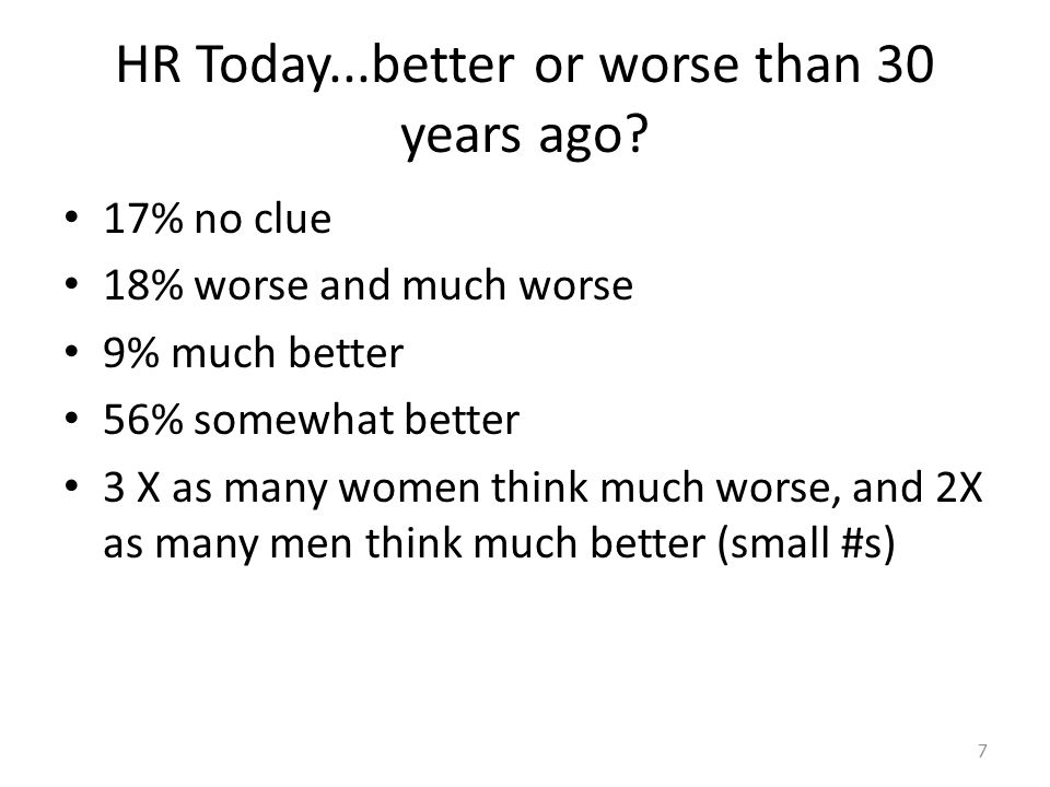 HR Today...better or worse than 30 years ago.
