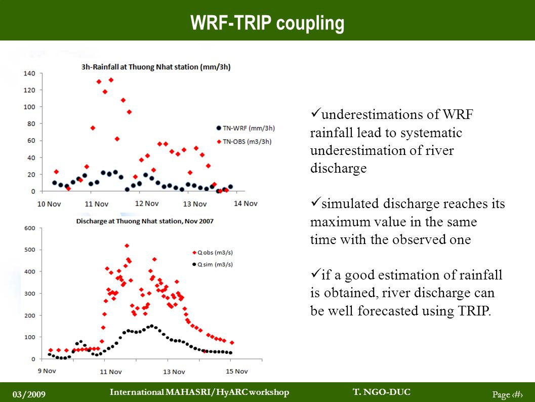 03/2009 International MAHASRI/HyARC workshop T. NGO-DUC Page 15 WRF-TRIP coupling underestimations of WRF rainfall lead to systematic underestimation