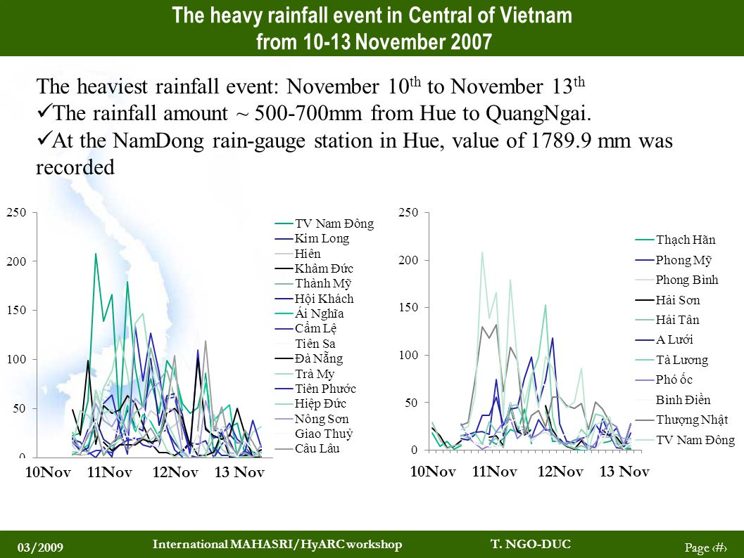 03/2009 International MAHASRI/HyARC workshop T. NGO-DUC Page 3 The heavy rainfall event in Central of Vietnam from 10-13 November 2007 The heaviest ra