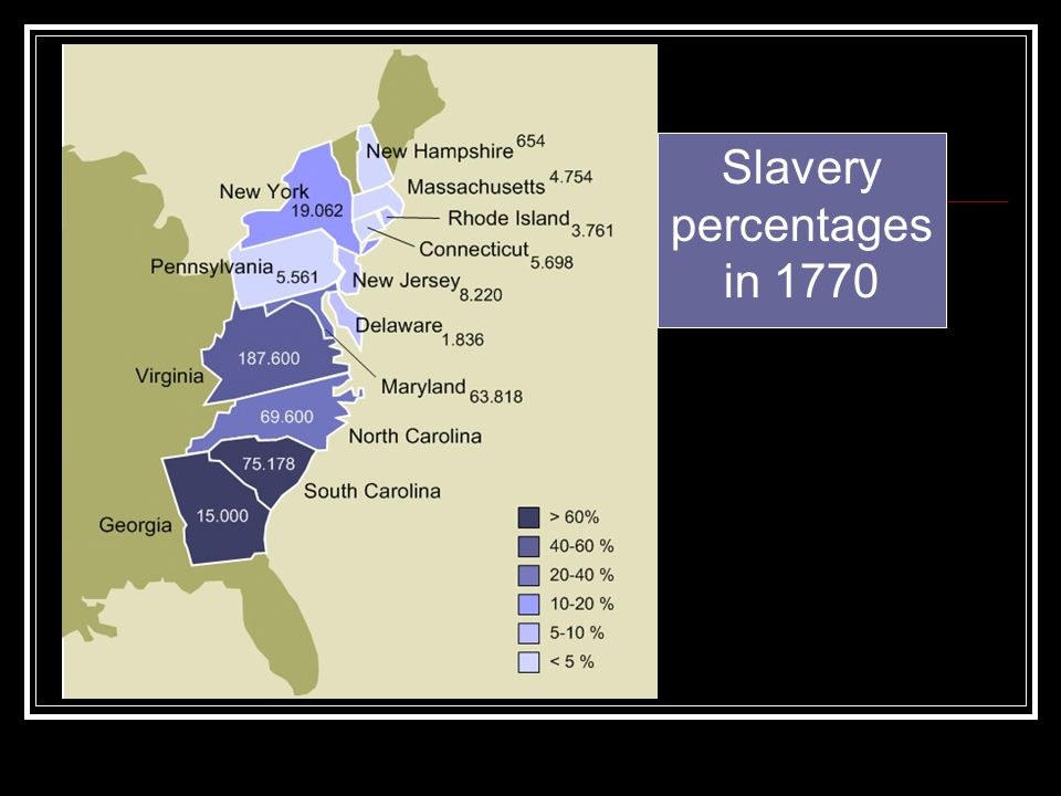 Slavery percentages in 1770
