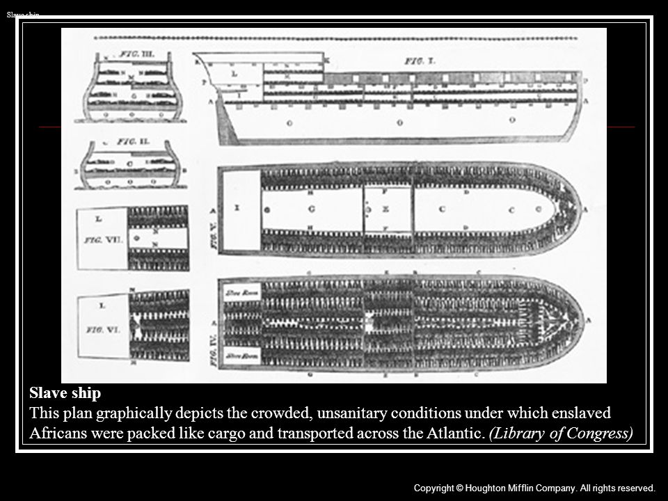 Slave ship This plan graphically depicts the crowded, unsanitary conditions under which enslaved Africans were packed like cargo and transported acros