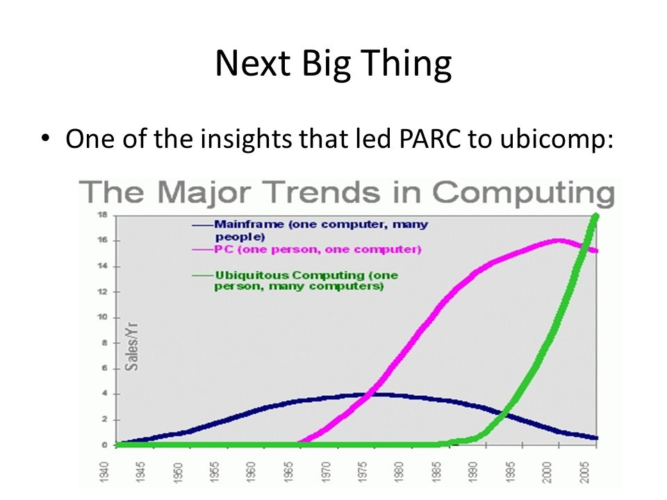 Ubicomp Also a Reaction to Computing Trends at the Time Personal Computer Laptops Dynabooks Knowledge Navigator Virtual Reality