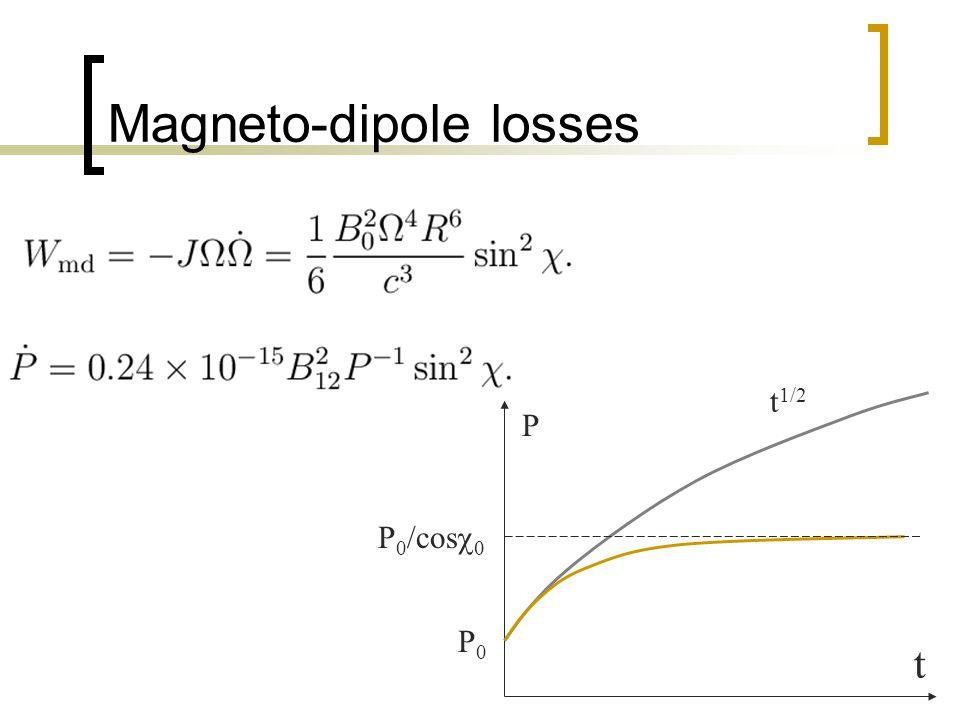 Magneto-dipole losses P 0 /cos   t 1/2 P0P0 P t