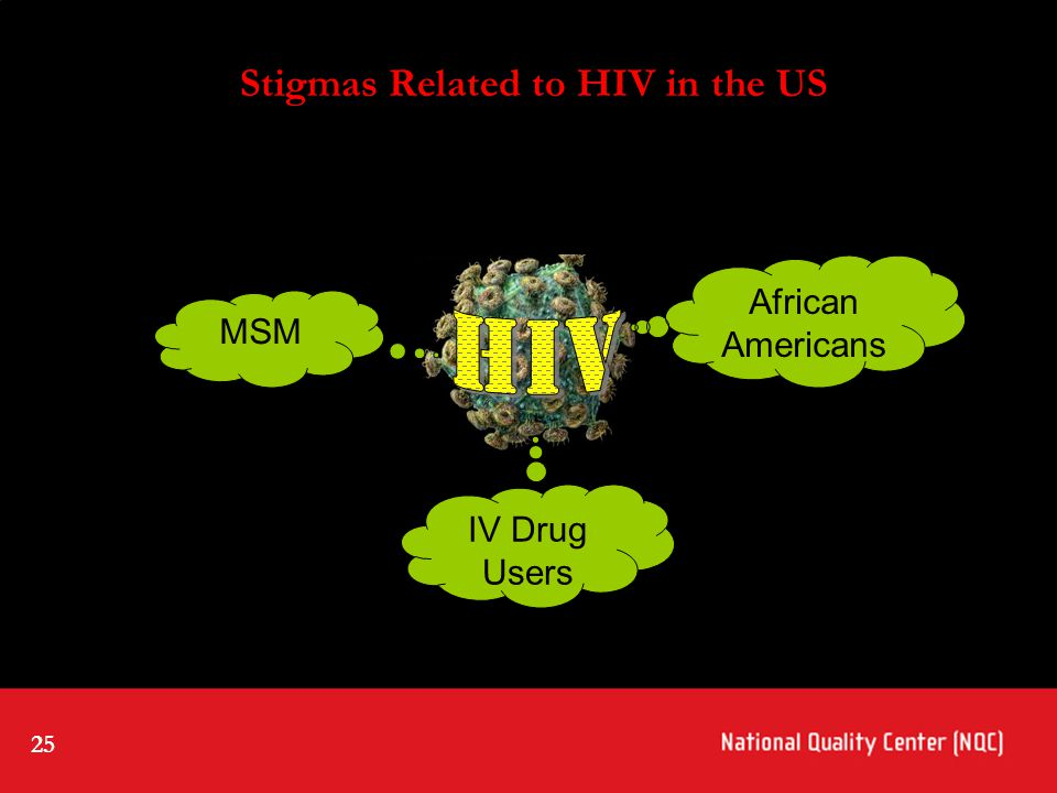 25 African Americans MSM IV Drug Users Stigmas Related to HIV in the US