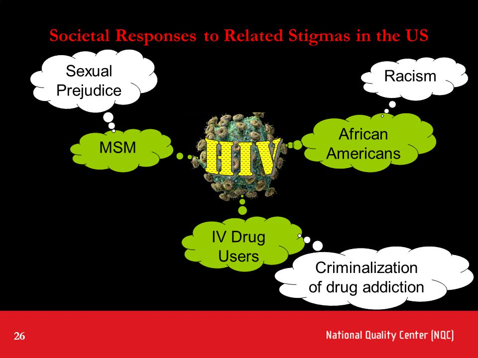26 African Americans MSM IV Drug Users Societal Responses to Related Stigmas in the US Sexual Prejudice Racism Criminalization of drug addiction