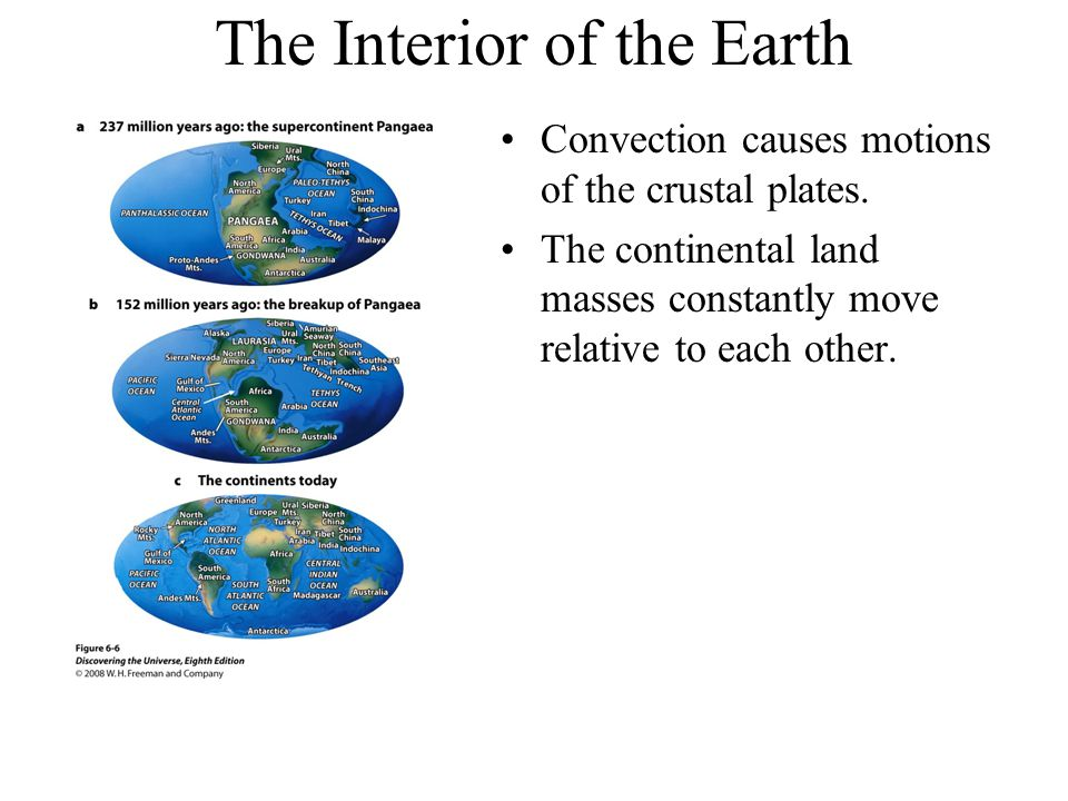The Interior of the Earth Convection causes motions of the crustal plates.