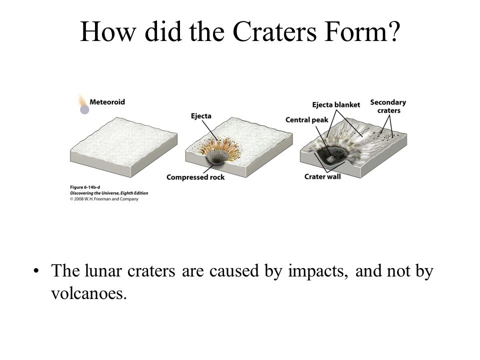 How did the Craters Form? The lunar craters are caused by impacts, and not by volcanoes.