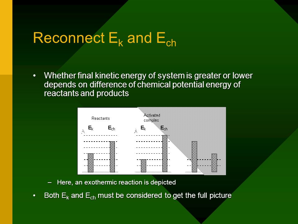Reconnect E k and E ch Whether final kinetic energy of system is greater or lower depends on difference of chemical potential energy of reactants and productsWhether final kinetic energy of system is greater or lower depends on difference of chemical potential energy of reactants and products –Here, an exothermic reaction is depicted Both E k and E ch must be considered to get the full pictureBoth E k and E ch must be considered to get the full picture