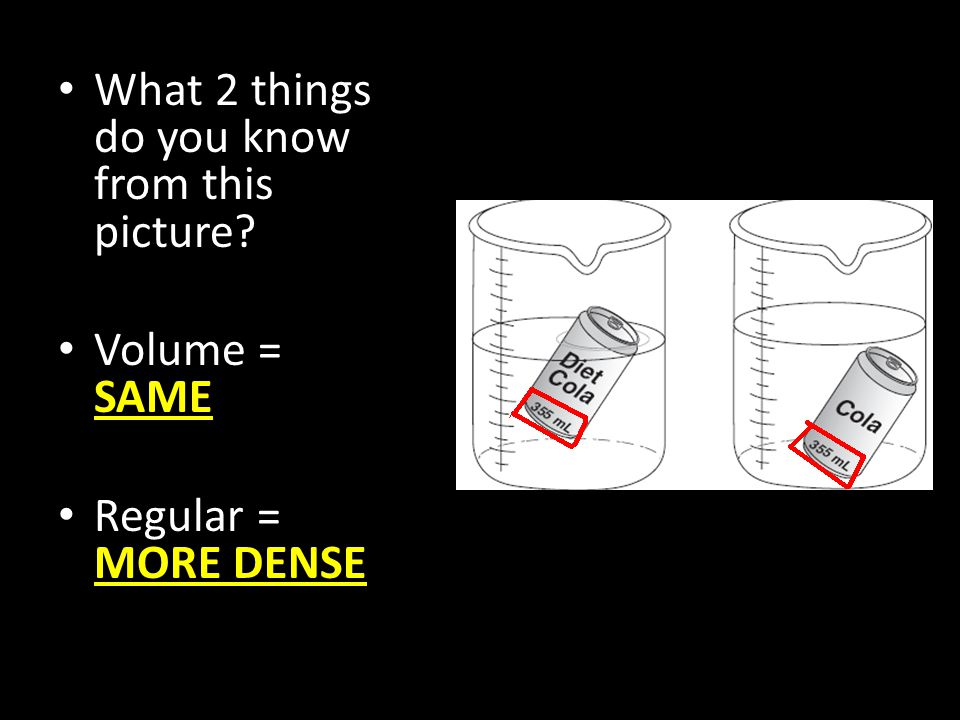 What 2 things do you know from this picture? Volume = SAME Regular = MORE DENSE