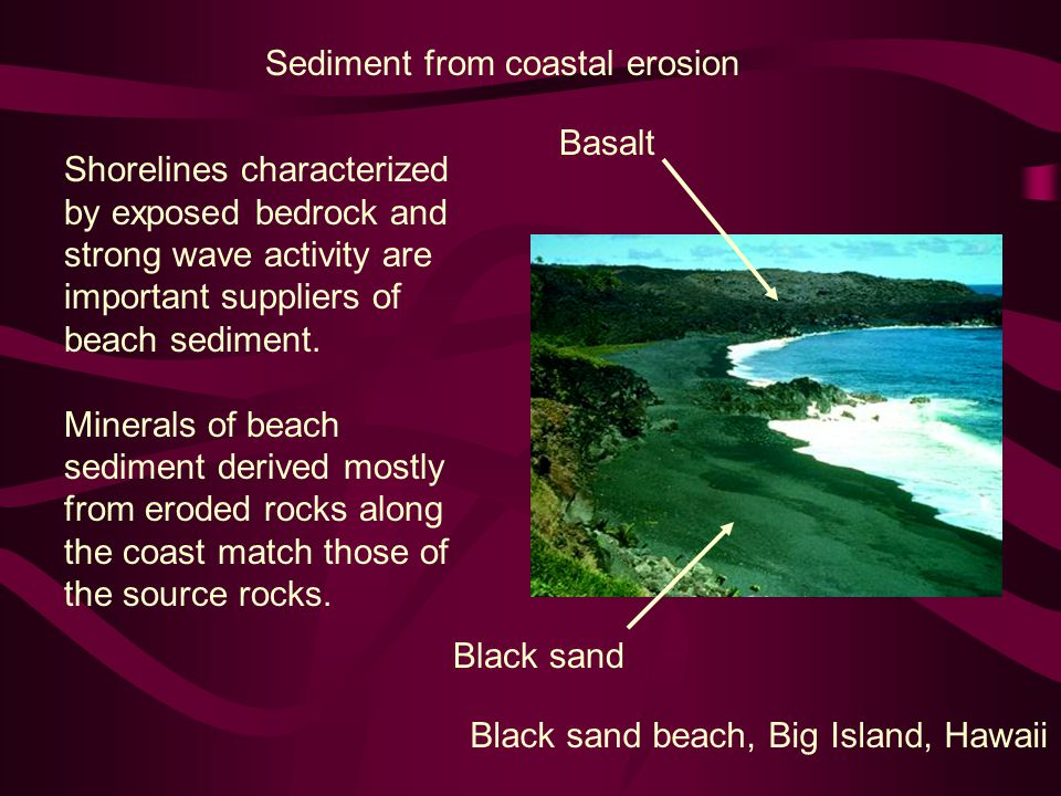 Shorelines characterized by exposed bedrock and strong wave activity are important suppliers of beach sediment.