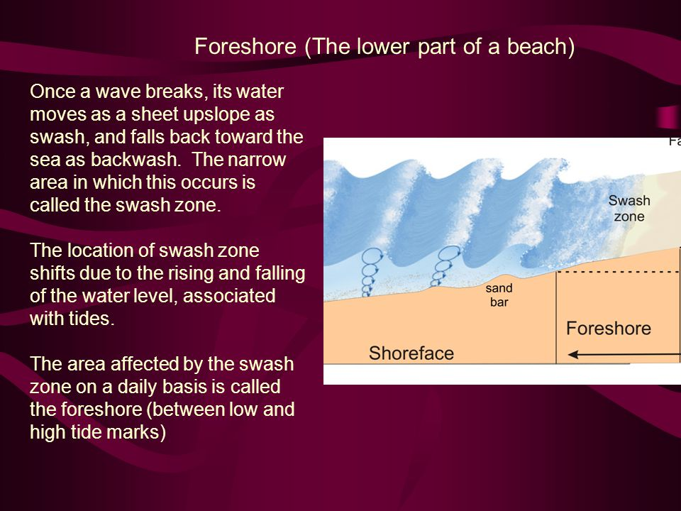 Foreshore (the lower part of a beach) As the flow of swash slows (and eventually stops) in its upper reaches, some of the sediment carried by the water can be deposited.