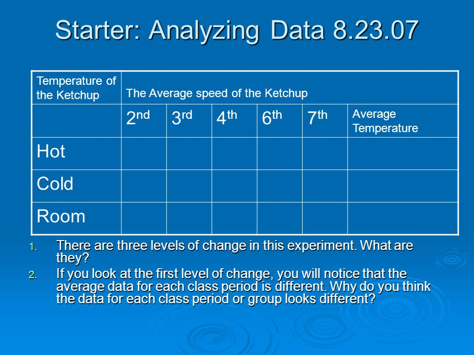 Starter: Analyzing Data 8.23.07 1. There are three levels of change in this experiment. What are they? 2. If you look at the first level of change, yo