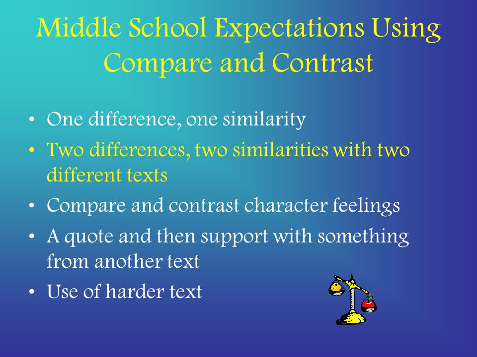 Middle School Expectations Using Compare and Contrast One difference, one similarity Two differences, two similarities with two different texts Compare and contrast character feelings A quote and then support with something from another text Use of harder text