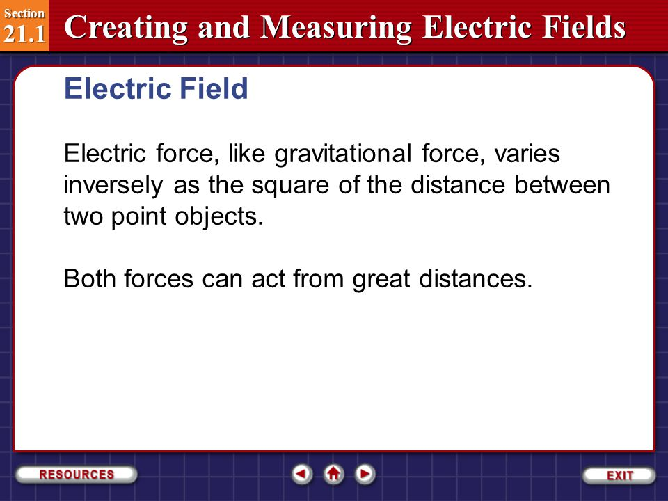 Section 21.1 Section 21.1 Creating and Measuring Electric Fields ●Define an electric field.